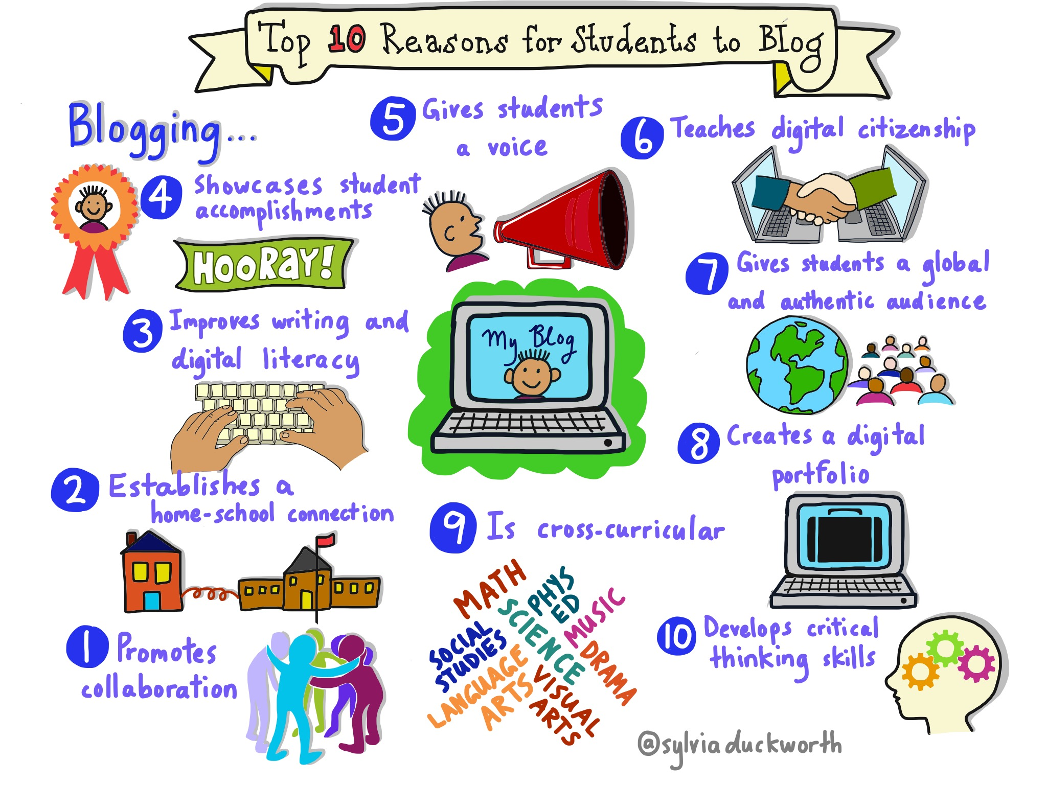 Innovative Ict Classroom ~ Top reasons for students to kid